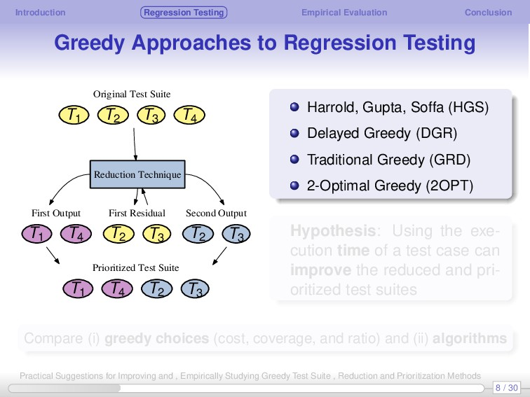 Introduction Regression Testing Empirical Evalu...
