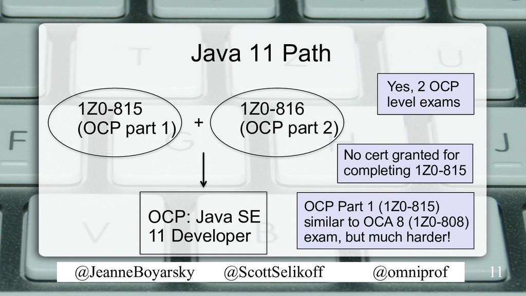 @JeanneBoyarsky @ScottSelikoff @omniprof Java 1...