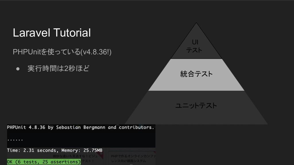 ユニットテスト 統合テスト Laravel Tutorial PHPUnitを使っている(v4...