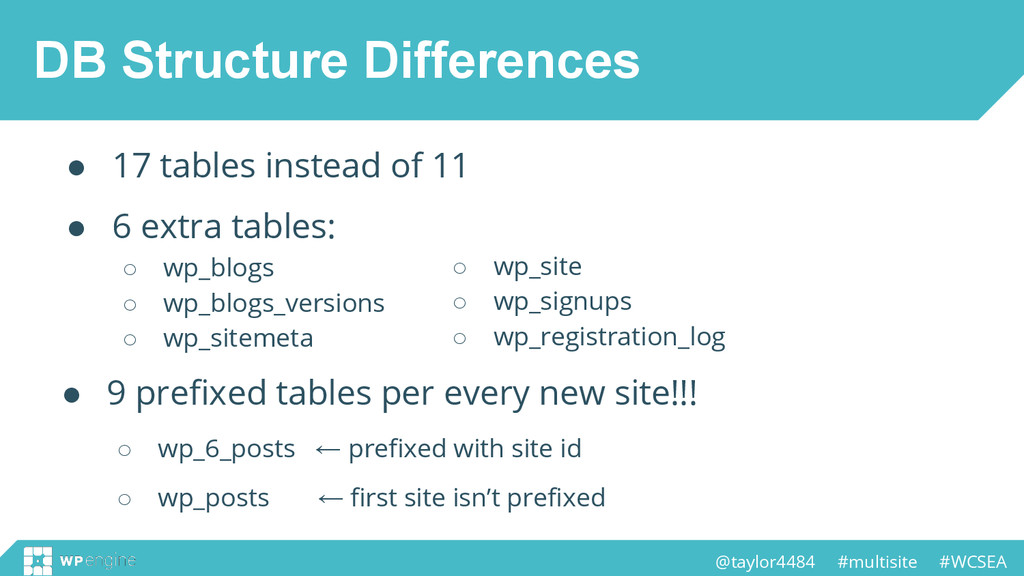 @taylor4484 #multisite #WCSEA DB Structure Diff...
