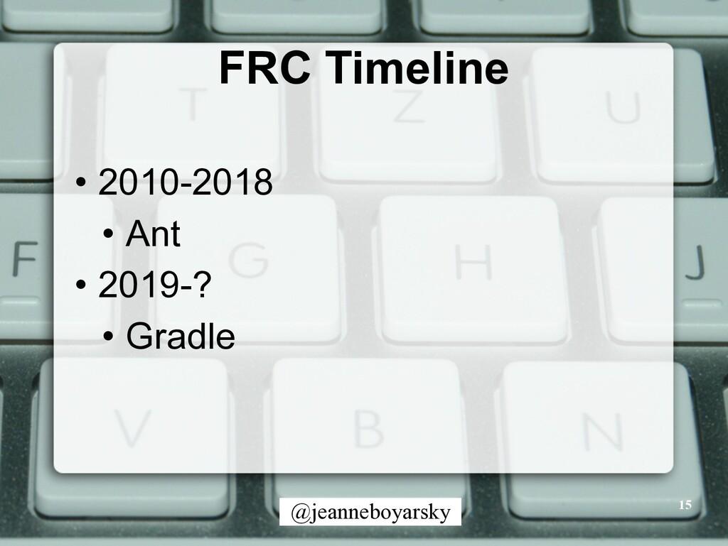 @jeanneboyarsky FRC Timeline • 2010-2018 • Ant ...