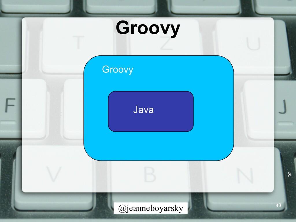 @jeanneboyarsky Groovy 43 8 Groovy Java