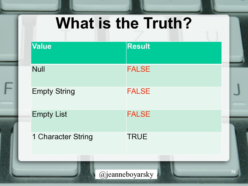 @jeanneboyarsky What is the Truth? 50 Value Res...
