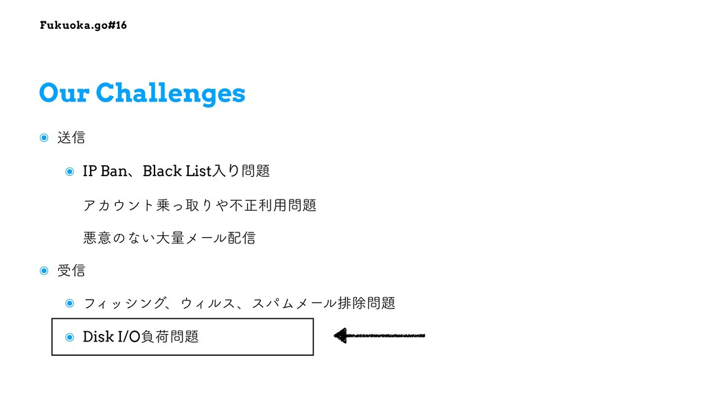 Fukuoka.go#16 ๏ ૹ৴ ๏ IP BanɺBlack ListೖΓ ΞΧ...
