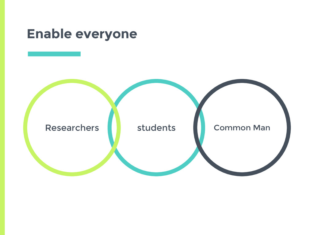 Enable everyone students Researchers Common Man