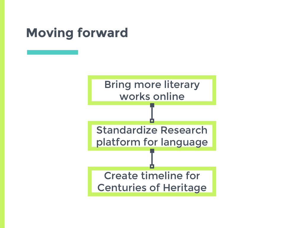 Moving forward Bring more literary works online...