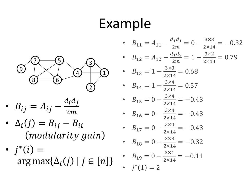 Example •  =  −  2 • ∆  =  −  𝑚𝑚𝑚𝑚𝑚𝑚𝑚𝑚𝑚𝑚 𝑔𝑔𝑔𝑔 •...