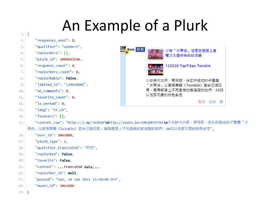 An Example of a Plurk