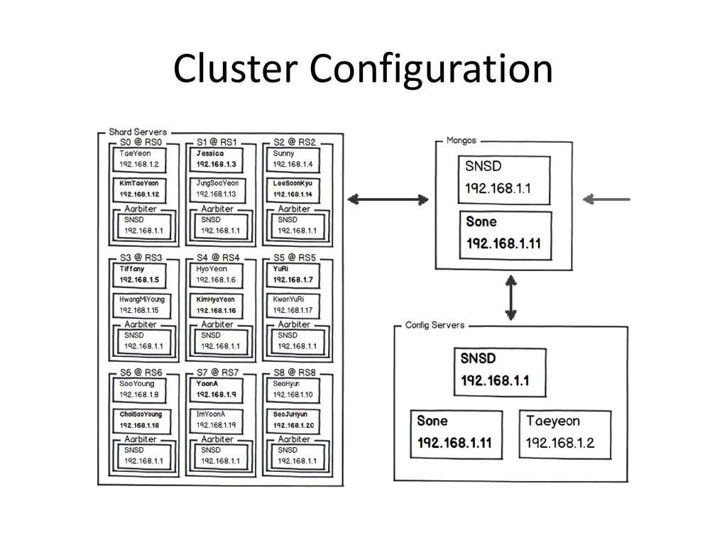 Cluster Configuration