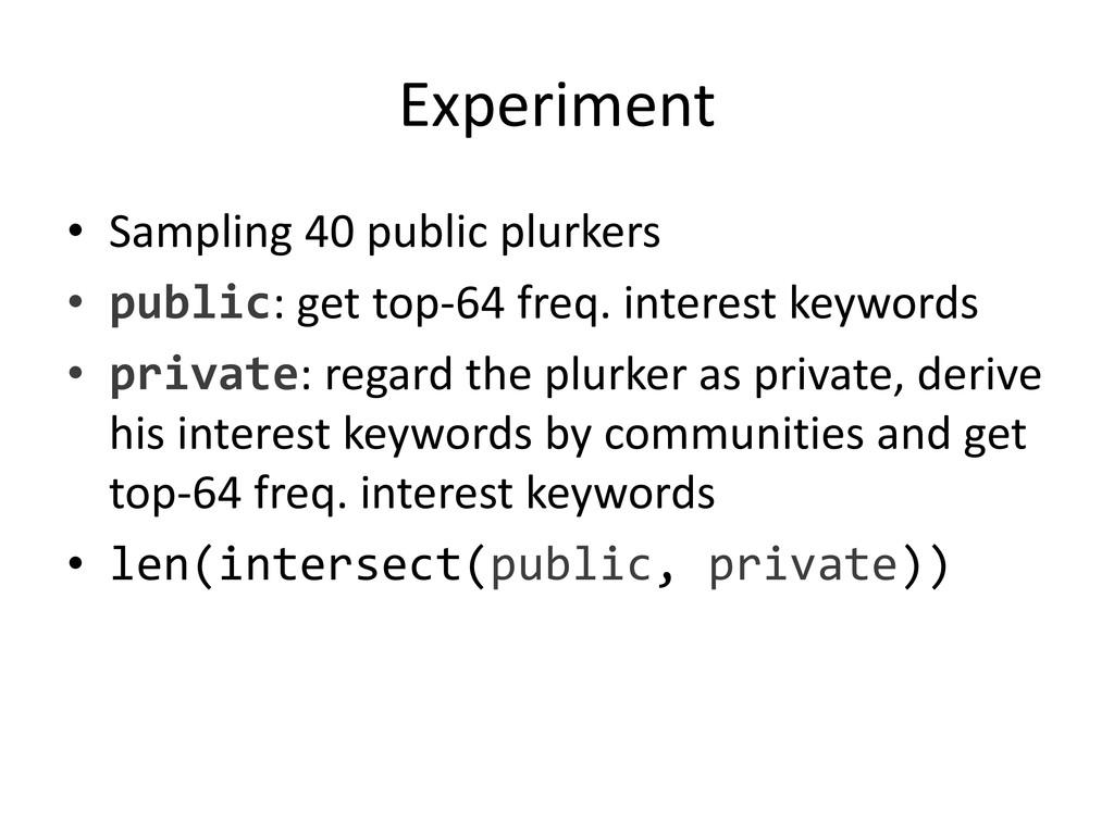 Experiment • Sampling 40 public plurkers • publ...