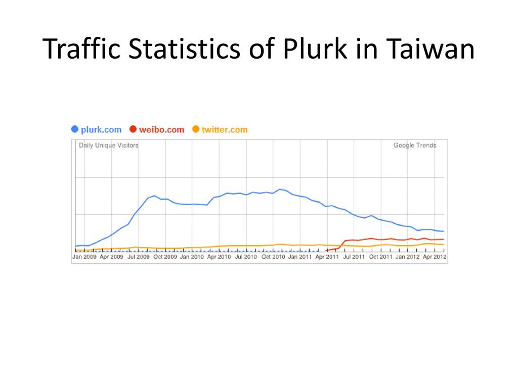 Traffic Statistics of Plurk in Taiwan