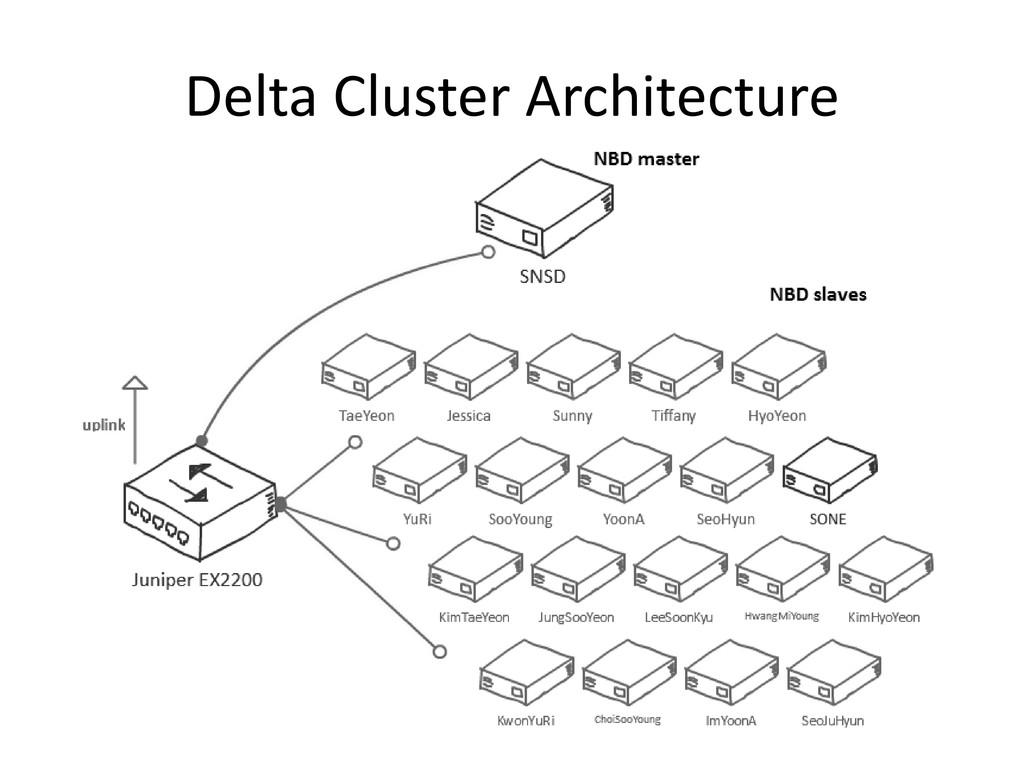 Delta Cluster Architecture