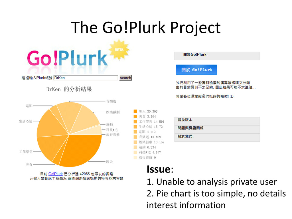 The Go!Plurk Project Issue: 1. Unable to analys...