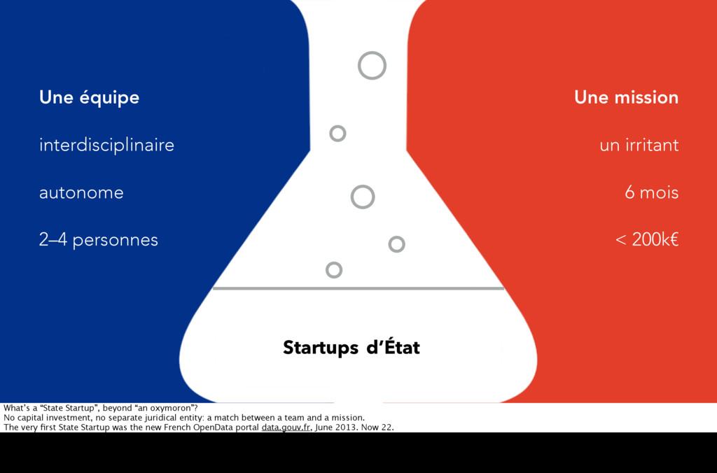 d'État Startups Une équipe interdisciplinaire a...