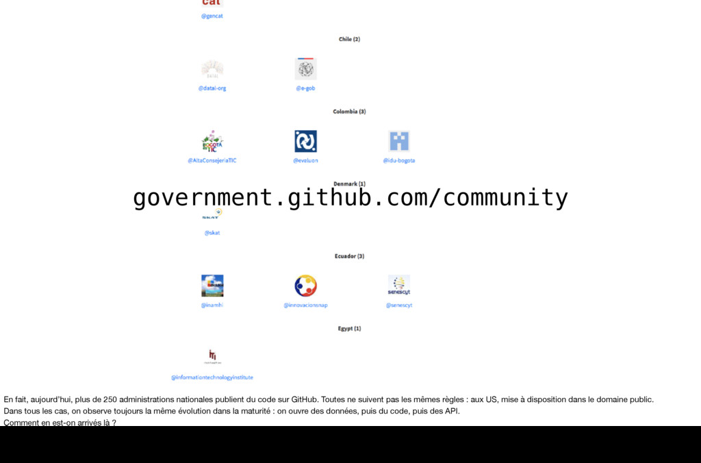 reference.com government.github.com/community E...