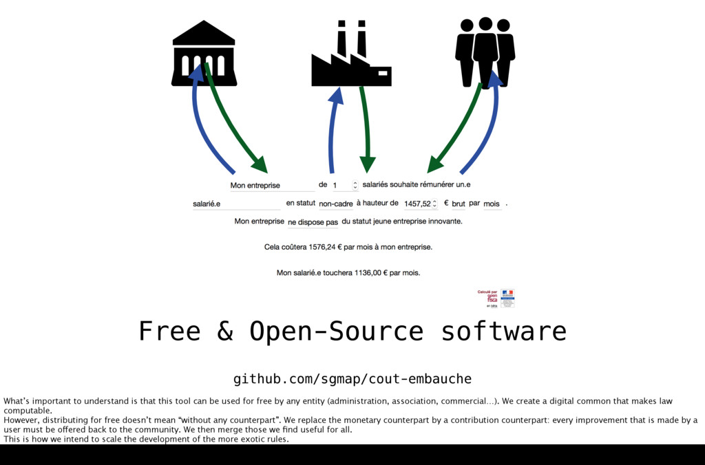 Free & Open-Source software github.com/sgmap/co...