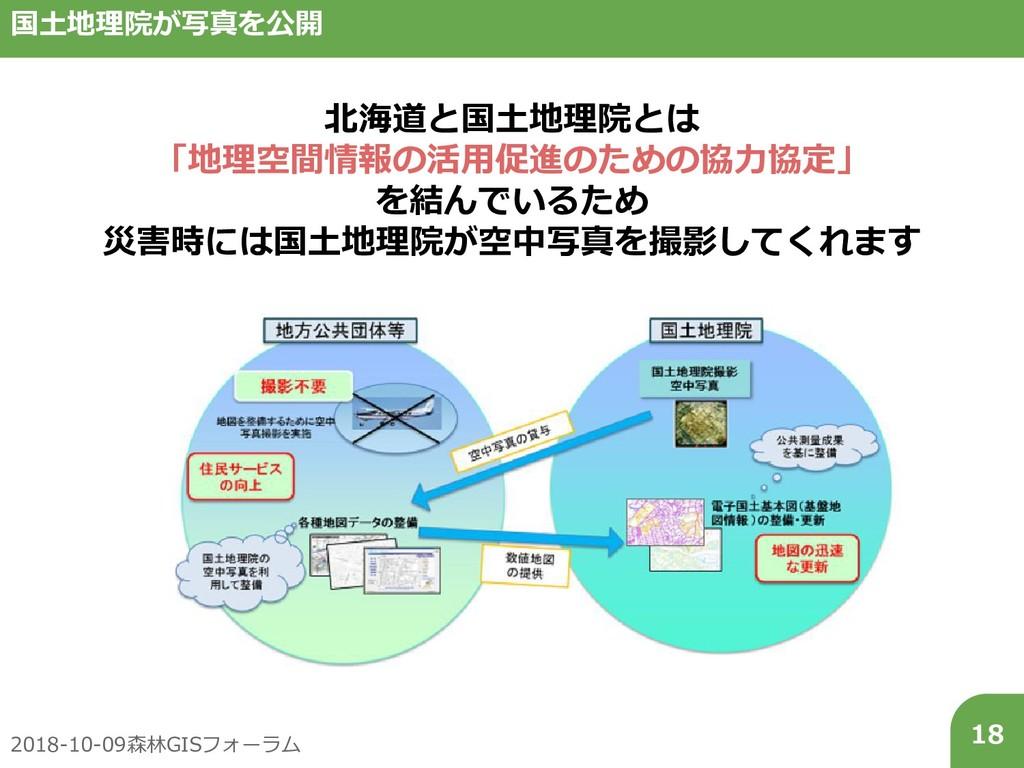 2018-10-09森林GISフォーラム 18 国土地理院が写真を公開 北海道と国土地理院とは...