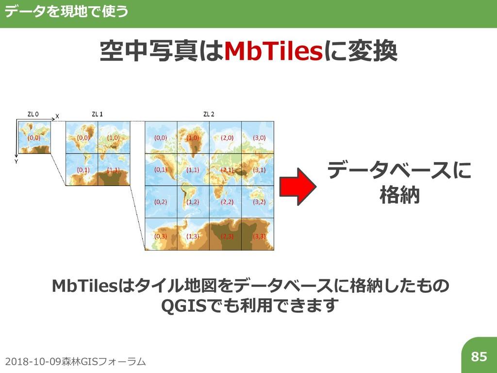 2018-10-09森林GISフォーラム 85 データを現地で使う 空中写真はMbTilesに...