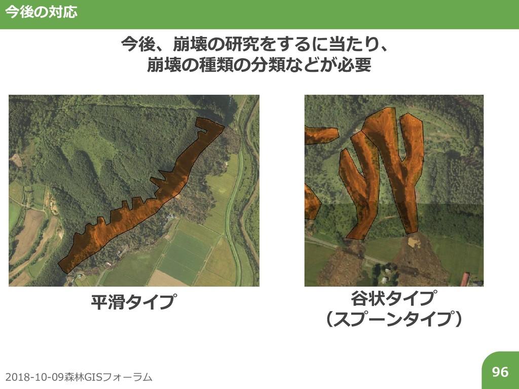 2018-10-09森林GISフォーラム 96 今後の対応 今後、崩壊の研究をするに当たり、 ...