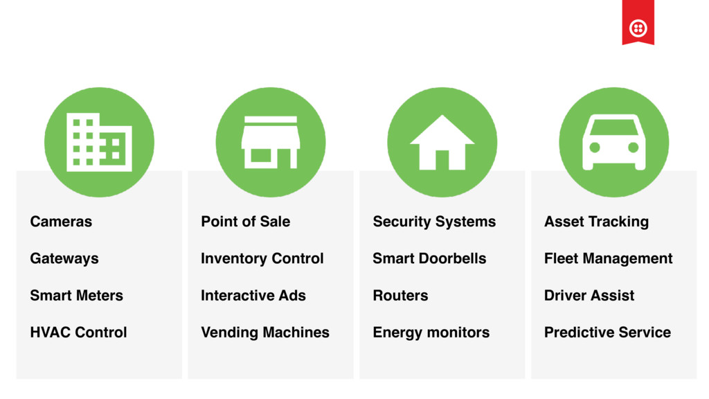 Cameras Gateways Smart Meters Point of Sale Inv...