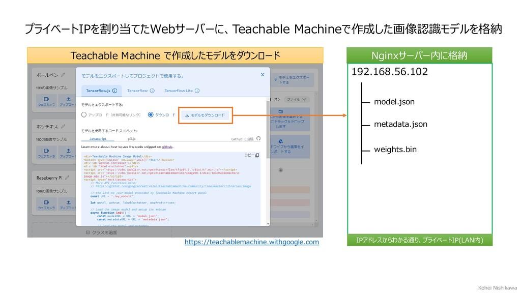 プライベートIPを割り当てたWebサーバーに、Teachable Machineで作成した画像...