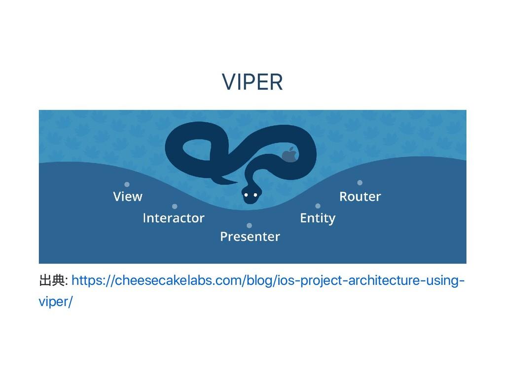 VIPER 出典: https://cheesecakelabs.com/blog/ios‑p...