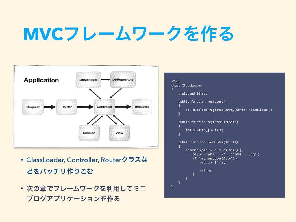 MVCϑϨʔϜϫʔΫΛ࡞Δ • ClassLoader, Controller, Router...