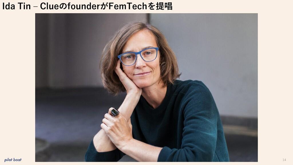 14 Ida Tin – ClueのfounderがFemTechを提唱