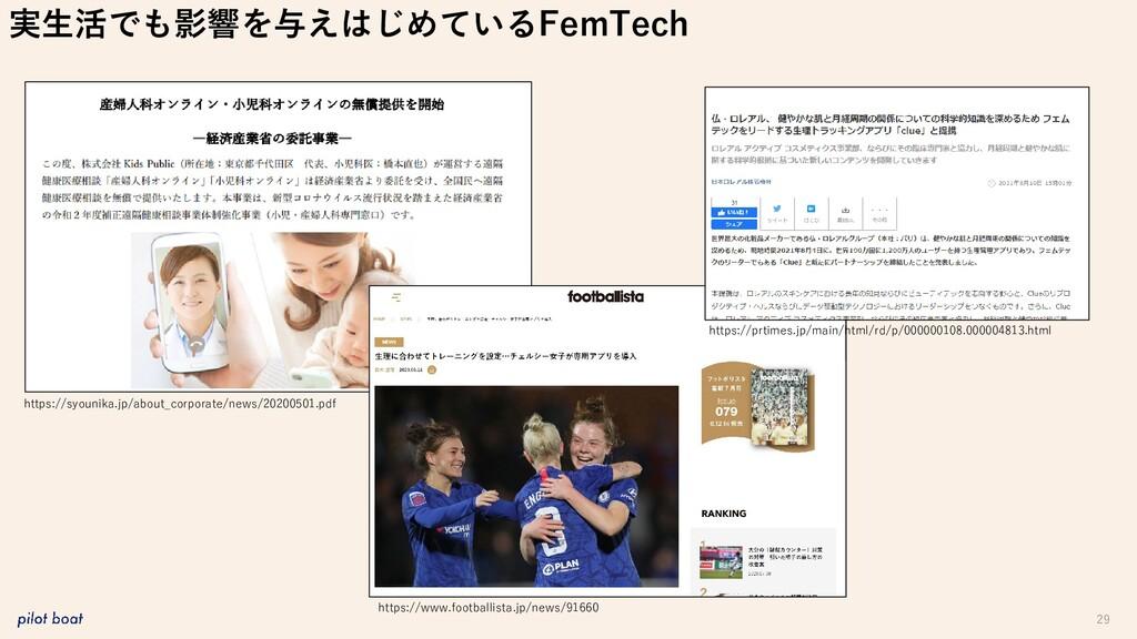 29 実生活でも影響を与えはじめているFemTech https://syounika.jp/...