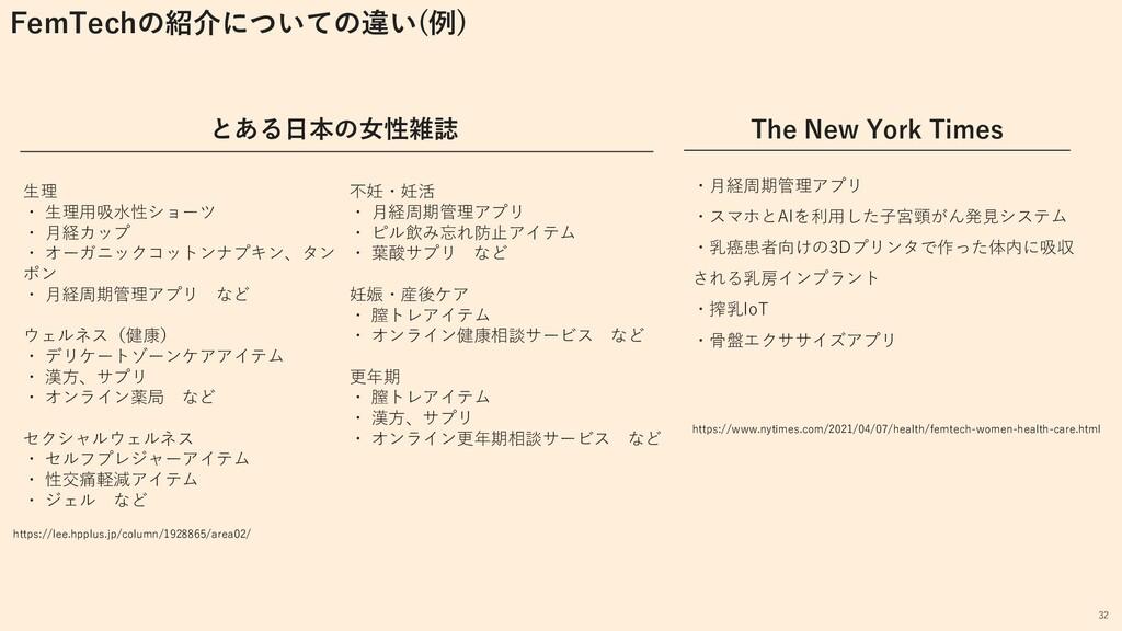 32 とある日本の女性雑誌 生理 ・ 生理用吸水性ショーツ ・ 月経カップ ・ オーガニックコ...