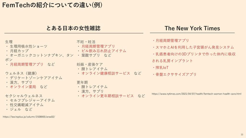 33 とある日本の女性雑誌 生理 ・ 生理用吸水性ショーツ ・ 月経カップ ・ オーガニックコ...