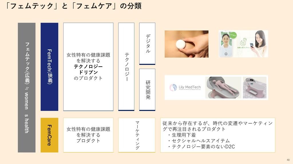 フ ェ ム テ ッ ク ( 広 義 ) ≒ women ' s health FemCare ...