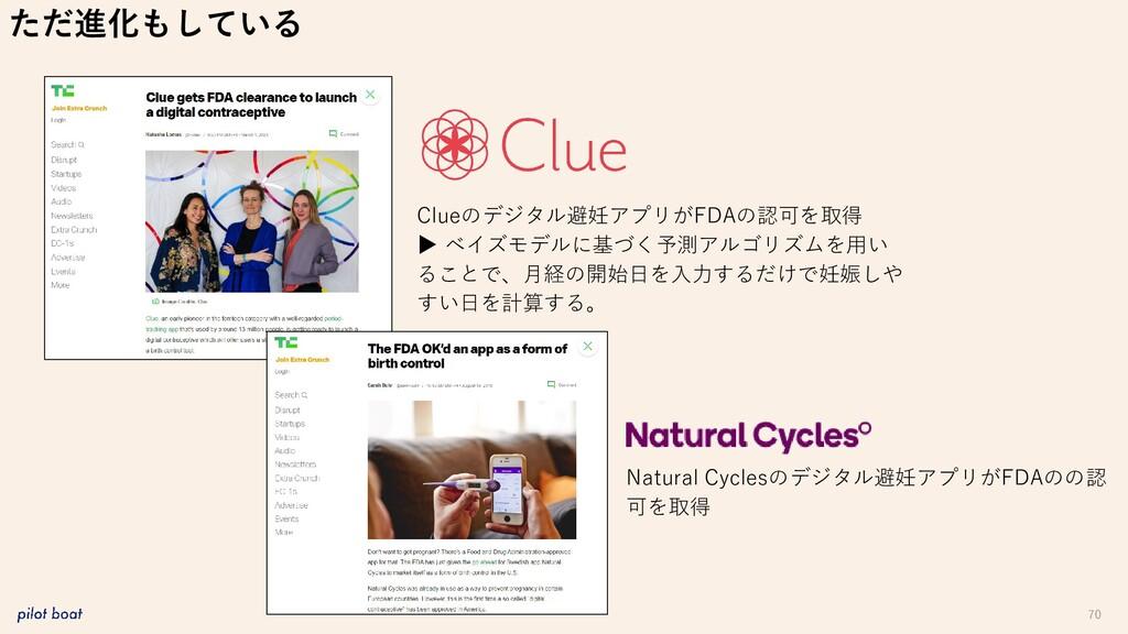 70 ただ進化もしている Clueのデジタル避妊アプリがFDAの認可を取得 ▶ ベイズモデルに...
