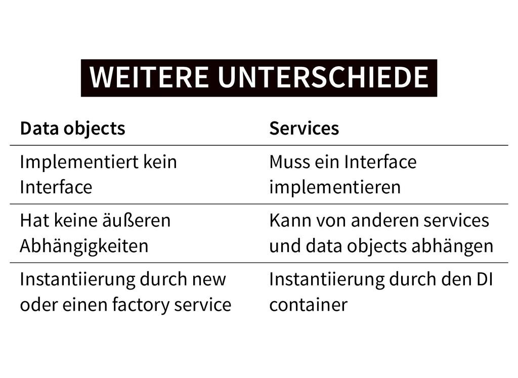WEITERE UNTERSCHIEDE WEITERE UNTERSCHIEDE Data ...