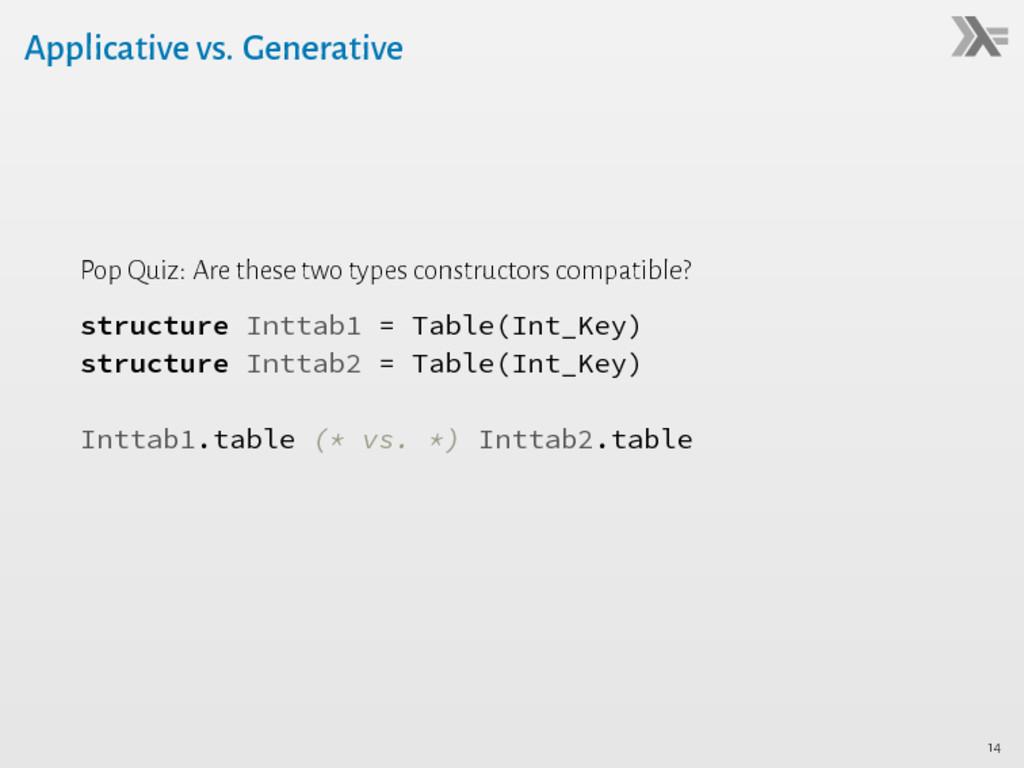 Applicative vs. Generative Pop Quiz: Are these ...