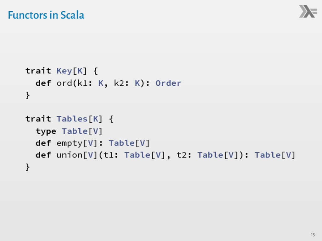 Functors in Scala trait Key[K] { def ord(k1: K,...