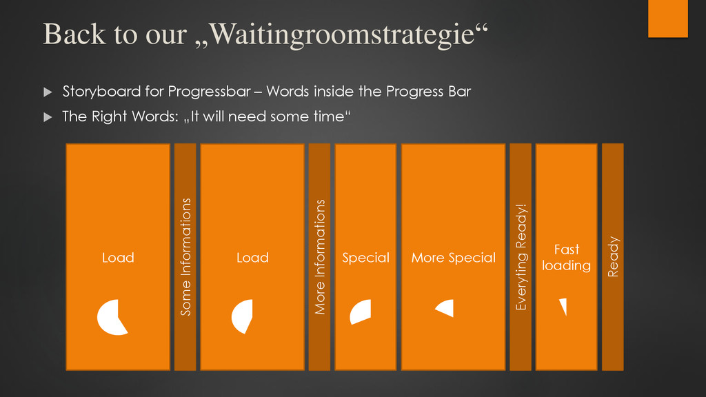"""Back to our """"Waitingroomstrategie""""  Storyboard..."""