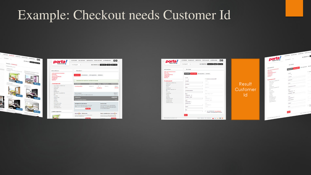 Example: Checkout needs Customer Id Result Cust...