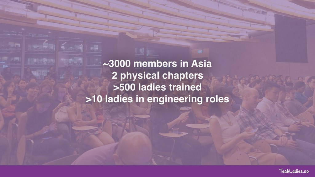TechLadies.co ~3000 members in Asia 2 physical ...
