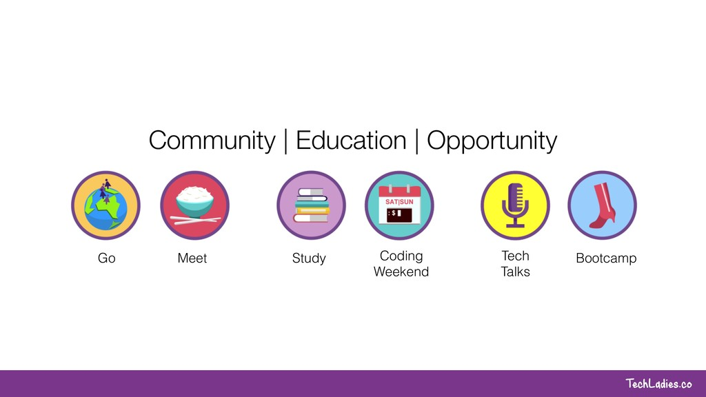 TechLadies.co Community | Education | Opportuni...