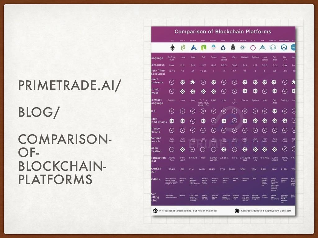 PRIMETRADE.AI/ BLOG/ COMPARISON- OF- BLOCKCHAIN...
