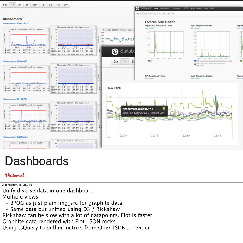 Dashboards Wednesday, 15 May 13 Unify diverse d...
