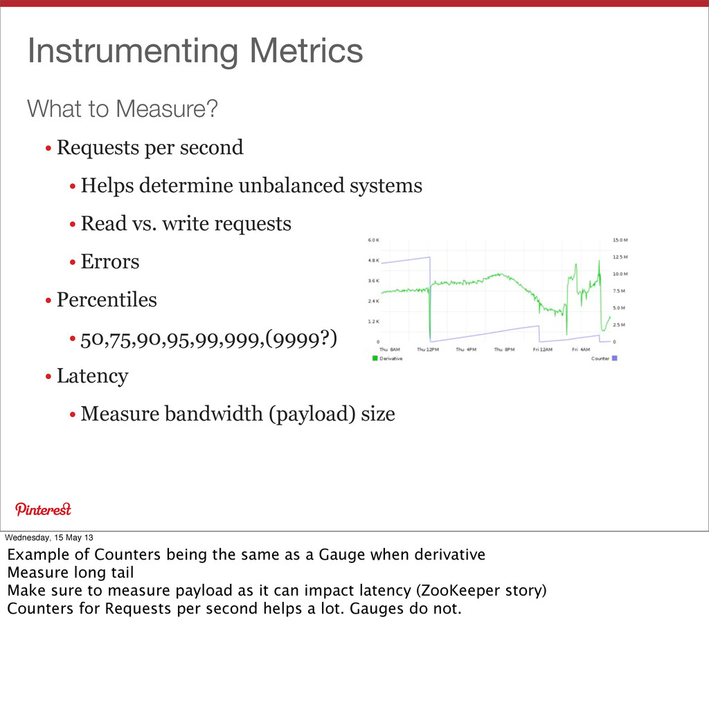 What to Measure? Instrumenting Metrics • Reques...