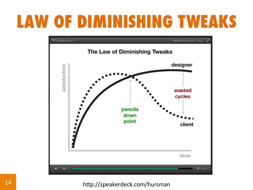 h-p://speakerdeck.com/hursman  LAW OF DIMINI...