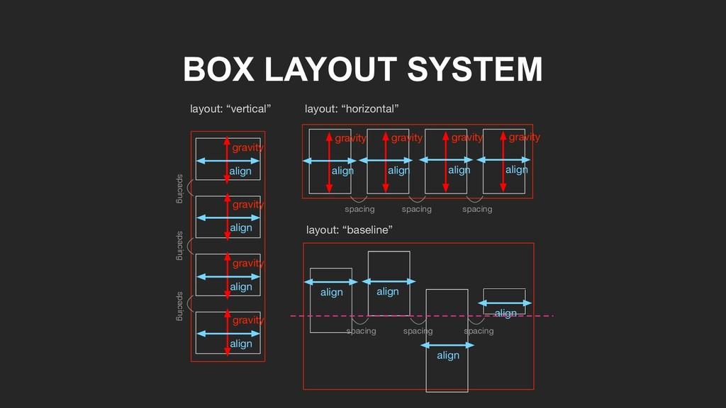 "BOX LAYOUT SYSTEM layout: ""horizontal"" spacing ..."