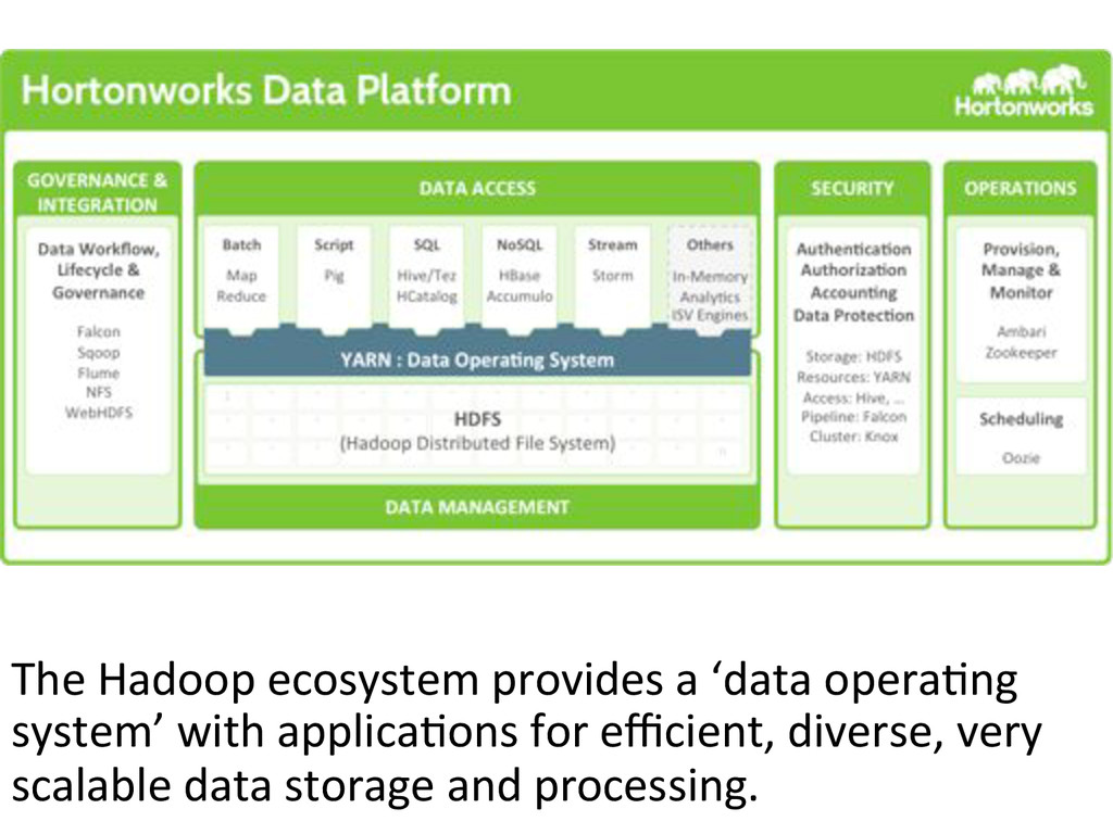 The#Hadoop#ecosystem#provides#a#'data#operaBng#...
