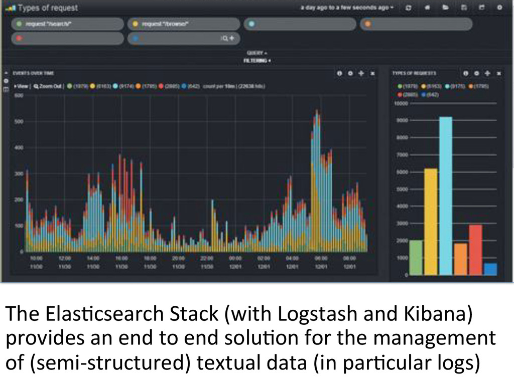 The#ElasBcsearch#Stack#(with#Logstash#and#Kiban...