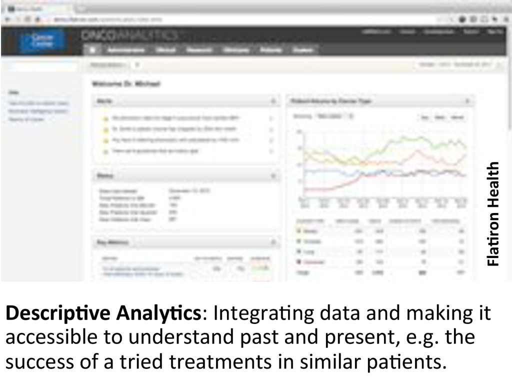 Descrip-ve$Analy-cs:#IntegraBng#data#and#making...