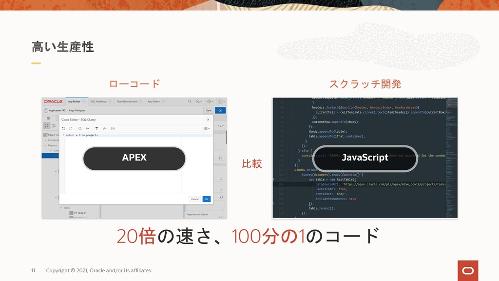 高い生産性 11 Copyright © 2021, Oracle and/or its af...