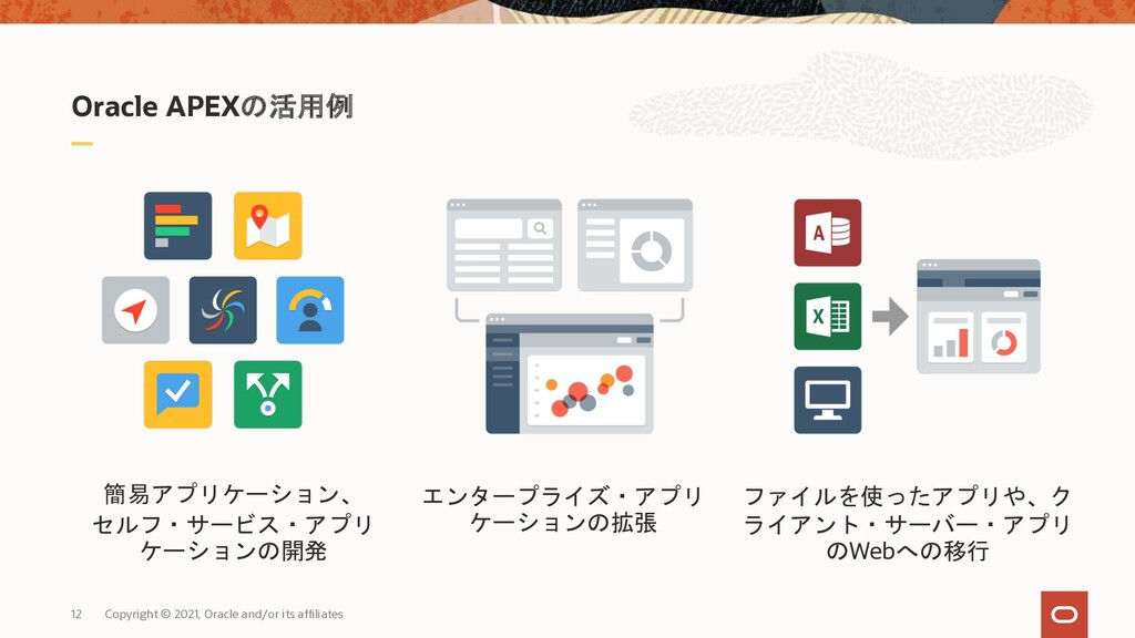 Oracle APEXの活用例 12 Copyright © 2021, Oracle and...